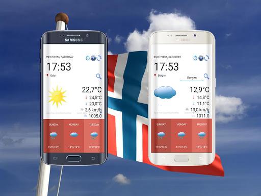 Norway weather