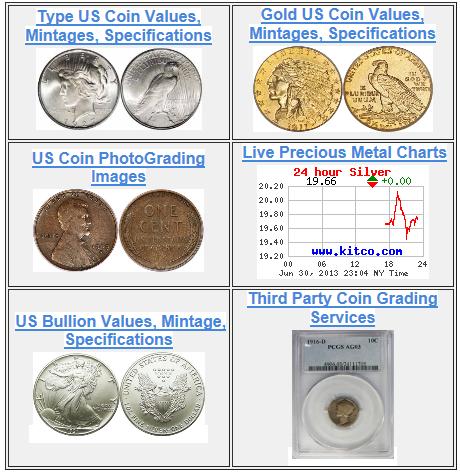 U. S. Coin price guide.