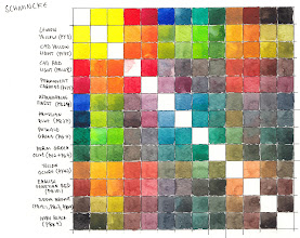 Photo: Schmincke 12 colour chart