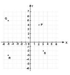 Soal Matematika Kelas 6 Pembahasan Uasbn Sd Lengkap