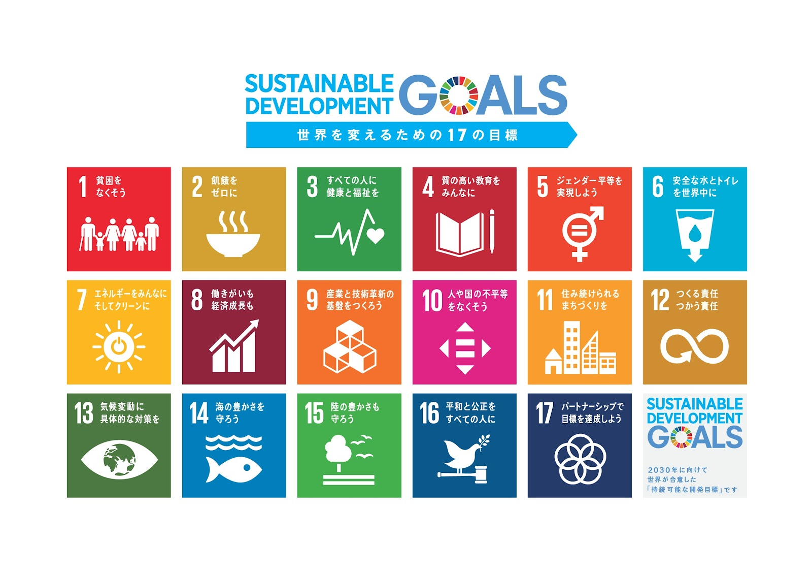 ▲「持続可能な開発目標」(SDGs、Sustainable Development Goals)/国際連合広報センターより
