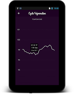 Menstrual Cycle Diary- screenshot thumbnail