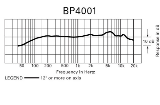 audio-technica-BP4001-Frequency_Response@production.tn