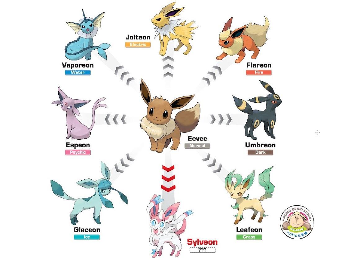 Pokemon Go Pikachu Eevee Evolution S (end 8/22/2021 9:58 PM)