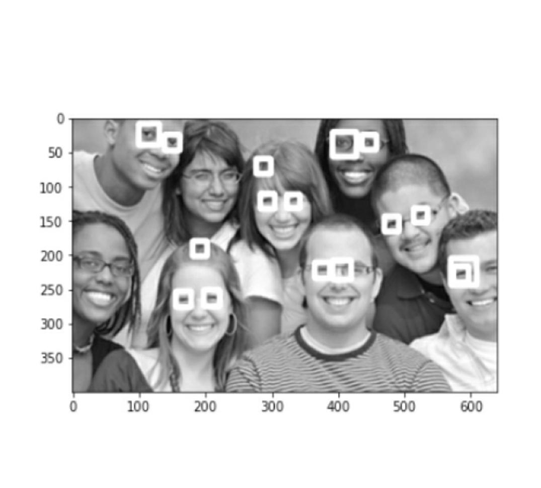 groups eye correct detection