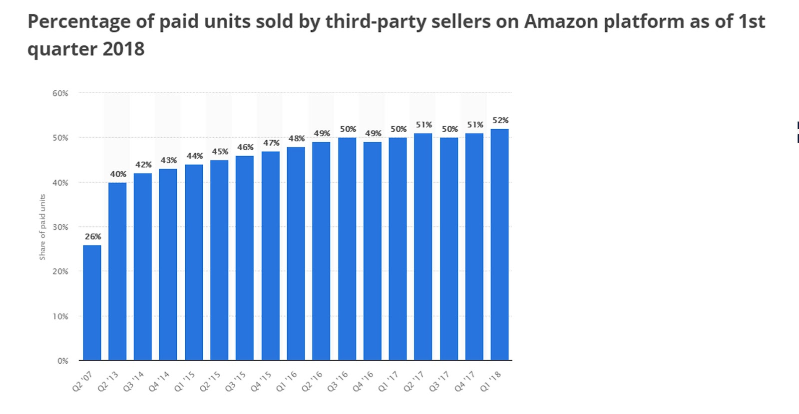 Amazon vs eBay 3rd party seller numbers