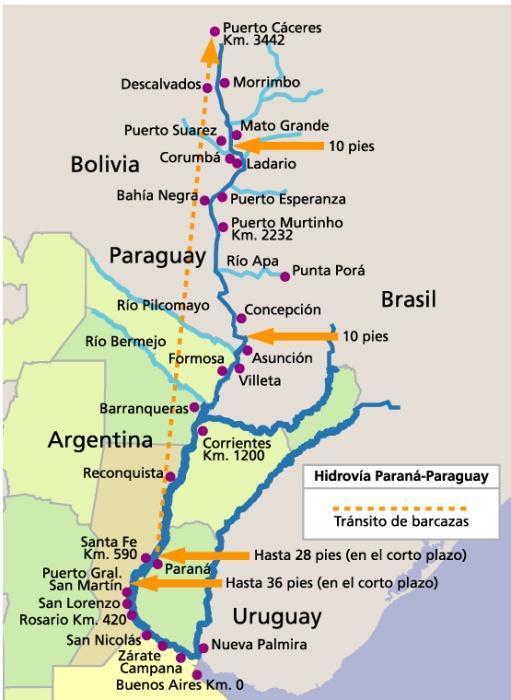 Mapa del tramo Hidrovía Paraguay-Paraná y sus principales puertos