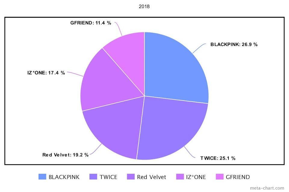 meta-chart - 2021-03-13T122930.833