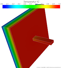 Photo: Validation of AnTherm according to EN ISO 10211:2007 Validation Case 4
