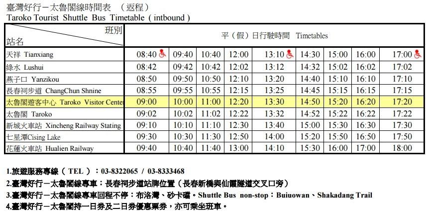 台灣好行【太魯閣線】旅遊行程-2天1夜這樣玩