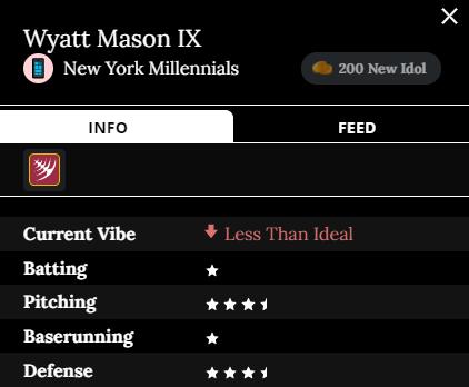 Wyatt Mason IX Current Vibes: Les than ideal Batting: 1 star Pitching: 3.5 stars Baserunning: 1 star Defense: 3.5