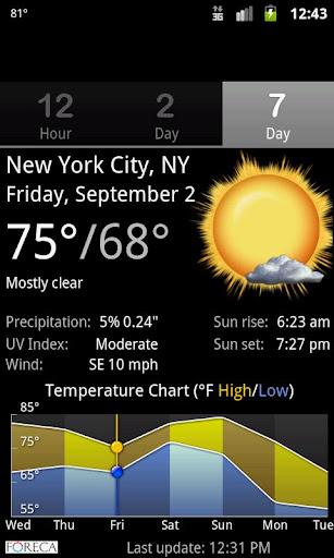 Palmary Weather screenshot 5