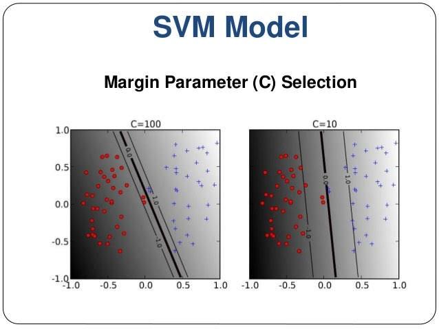 large margin classifier