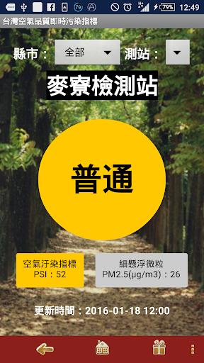 台灣霾害即時檢測