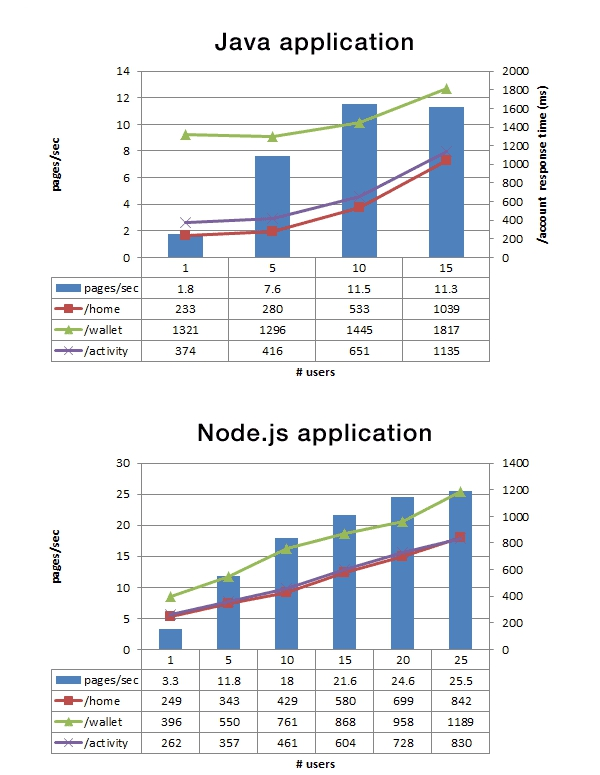 nodejsperformance.jpg