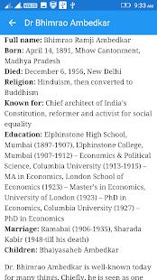 date of birth of bhim rao ambedkar