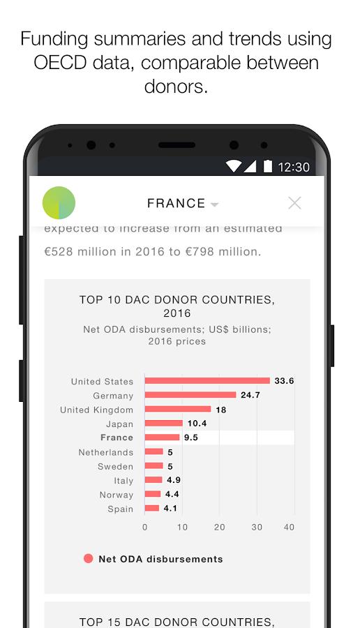 donor tracker