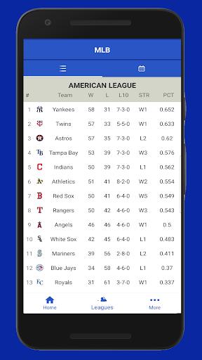 MLB News, Scores, Standings, Stats & Schedule 2019 App