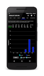 Network Cell Info 4.0.6 APK 8