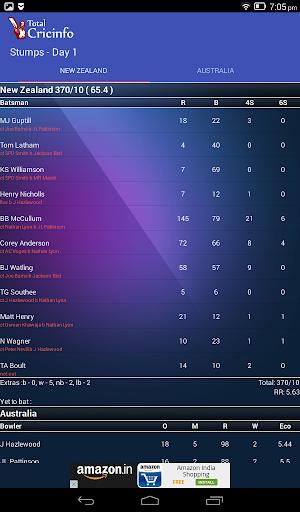 Live Cricket Scores & Updates - Total Cricinfo  15