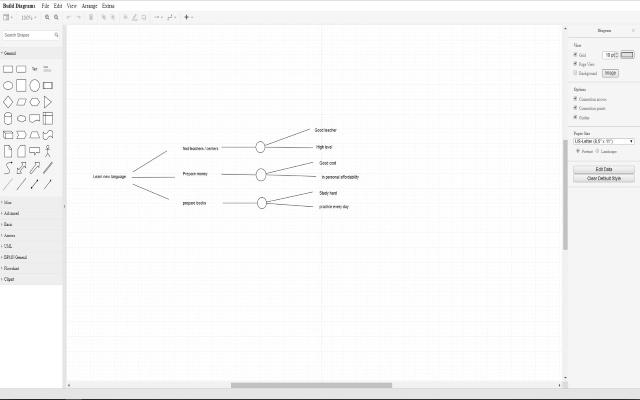 Logic Tree Diagrams Creator | Logic Tree Diagram |  | chrome.google.com