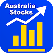 Australia Stock Markets - Large Font