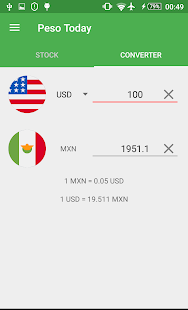 Mexican Peso Today - MXN echange rates - náhled