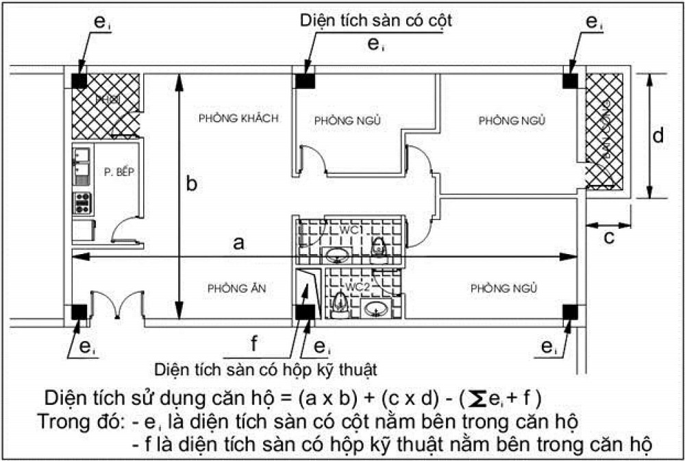 cach-tinh-dien-tich-tim-tuong-can-ho