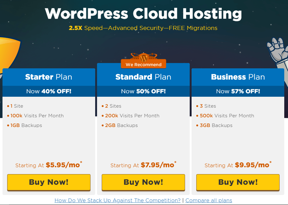 HostGator WordPress Cloud Hosting Review: Is It Worth It? 2