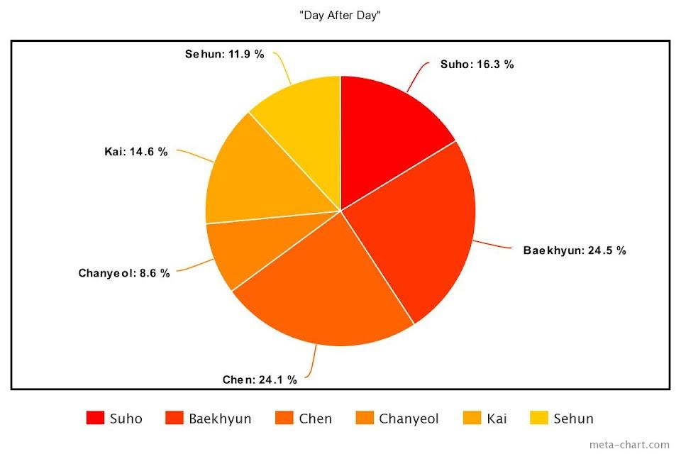 meta-chart - 2021-04-03T173743.303