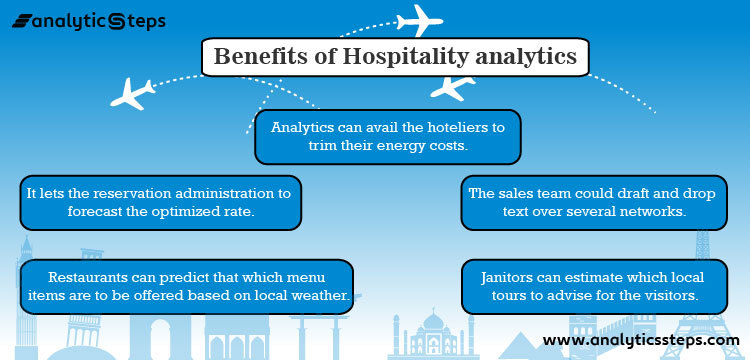 Displaying the multiple benefits of hospitality Analytics.