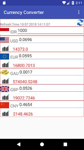 Indonesian Rupiah Idr Currency Converter Screenshot 3