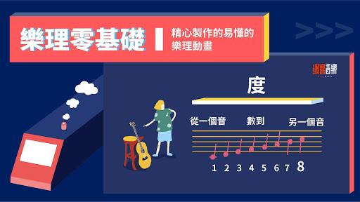 Mira Music-guitar ukulele teaching, guitar tuner screenshot 4