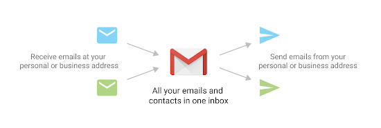 Gmail and business email work together