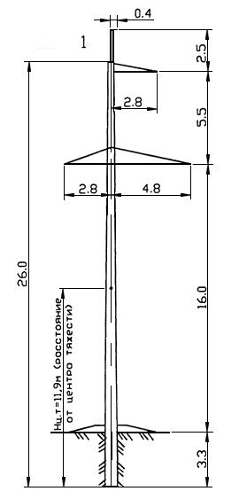 электромонтер линейщик по монтажу воздушных линий высокого напряжения