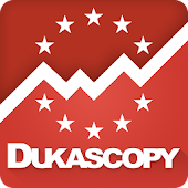 Dukascopy Europe Trader