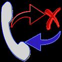 Urgent Call Alerts icon