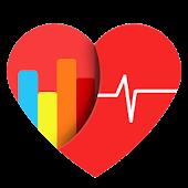 Cardiogram (beta)