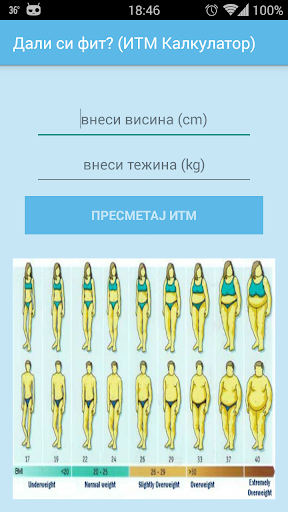 Дали си фит Are you fit BMI
