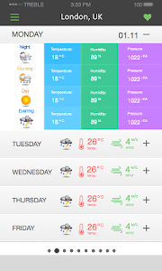 World Weather Online screenshot 1