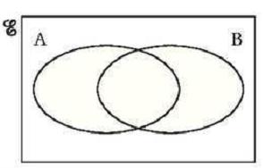 IGCSE O LEVEL Mathematics Worksheet- Sets & Venn Diagrams