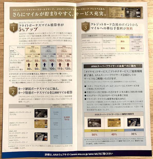 ANA SFCカードのパンフレット。内側。