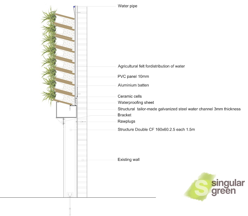 Jardín vertical eco.bin detalle constructivo