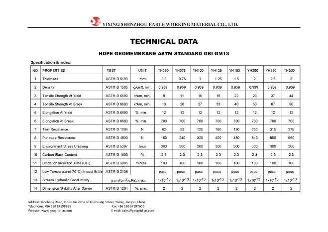 tehnikal data hdpe geomembrane astm standar gri-gm13