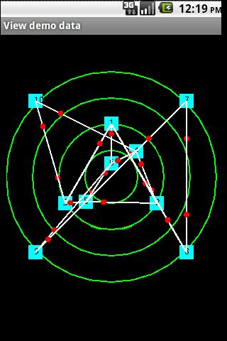 Sociogram app