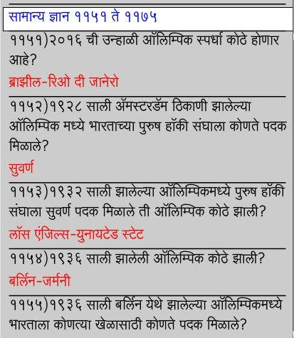 General Knowledge in Marathi 2 - Android Apps on Google Play