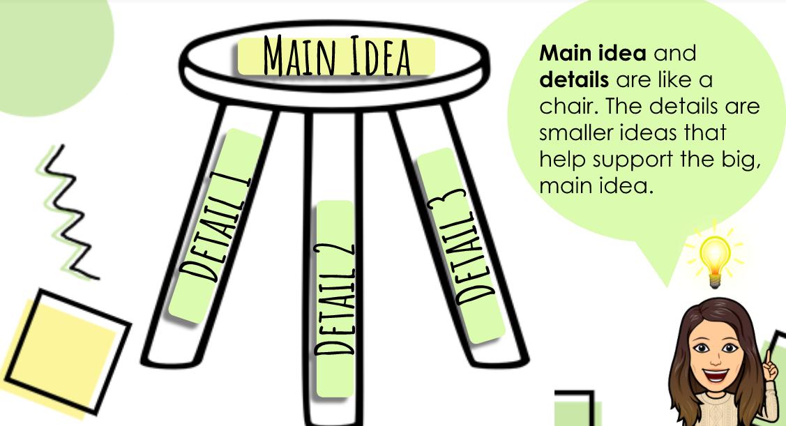 Templates to Enhance Literacy Instruction
