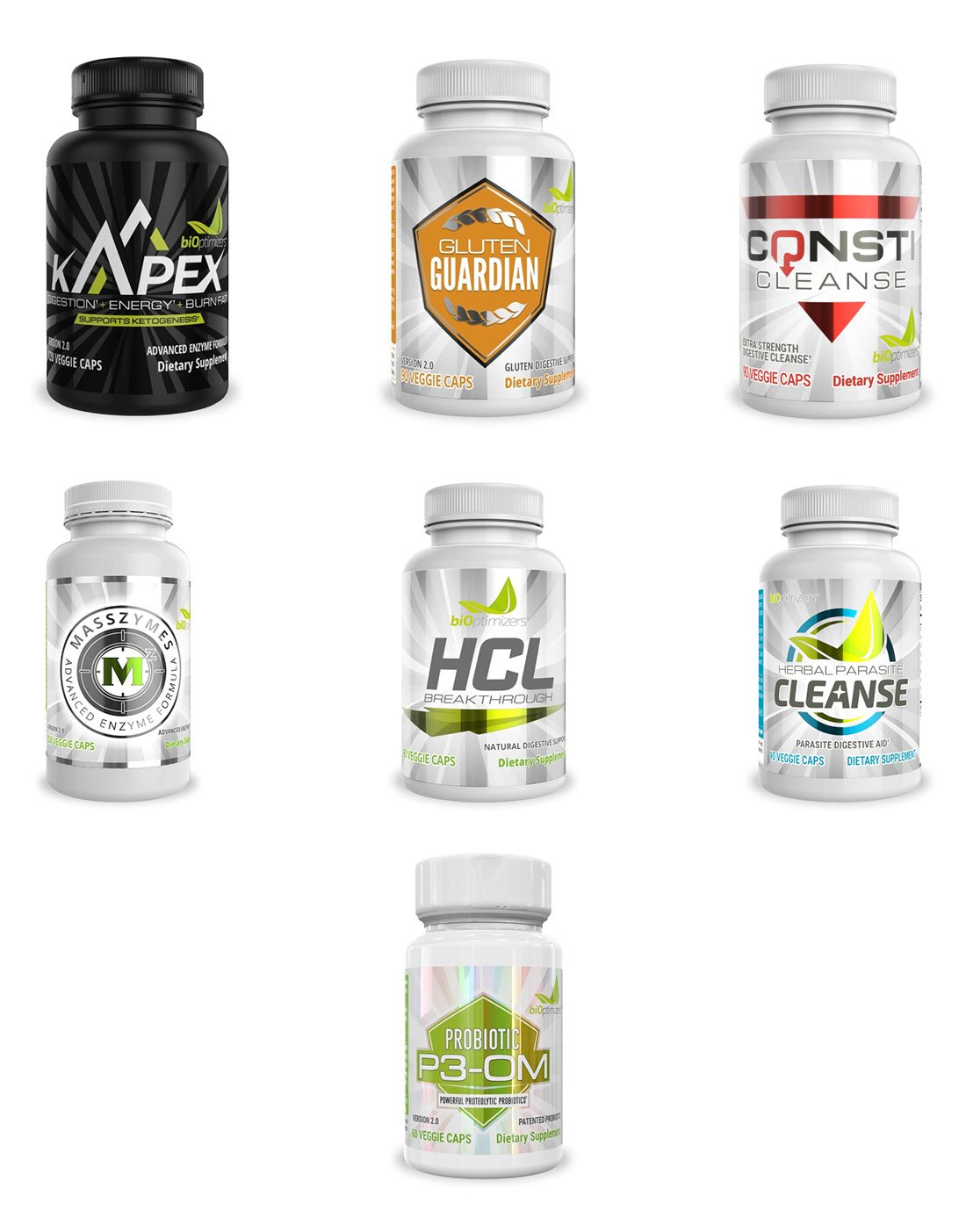 Improving Digestive Health With Bioptimizers