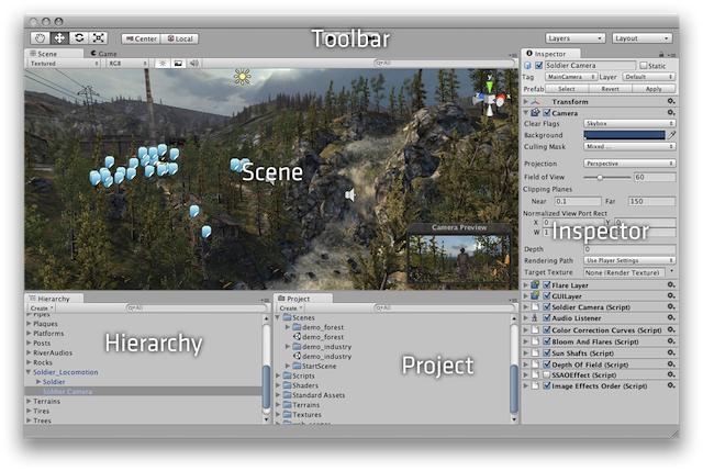 Unity editor schema