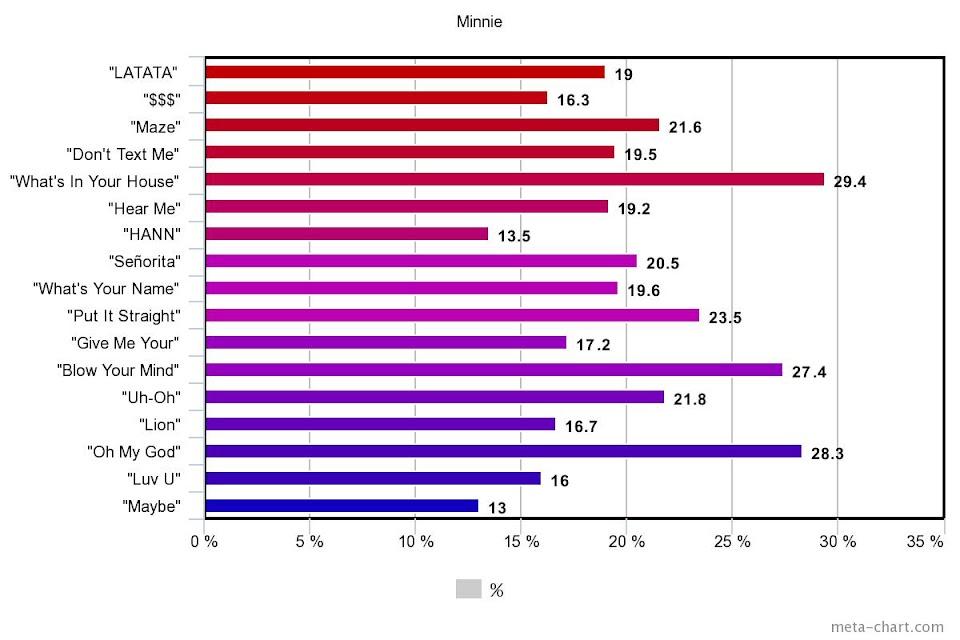 meta-chart (39)